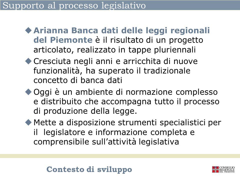 Supporto al processo legislativo Contesto di sviluppo Arianna Banca dati delle leggi regionali del Piemonte è il risultato di un progetto articolato,