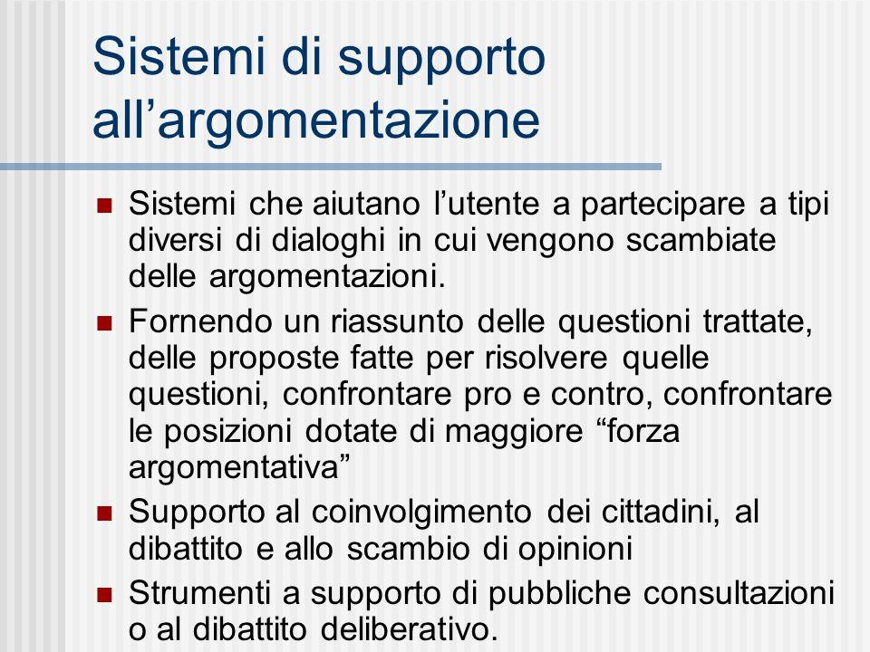 Sistemi di supporto allargomentazione Sistemi che aiutano lutente a partecipare a tipi diversi di dialoghi in cui vengono scambiate delle argomentazioni.
