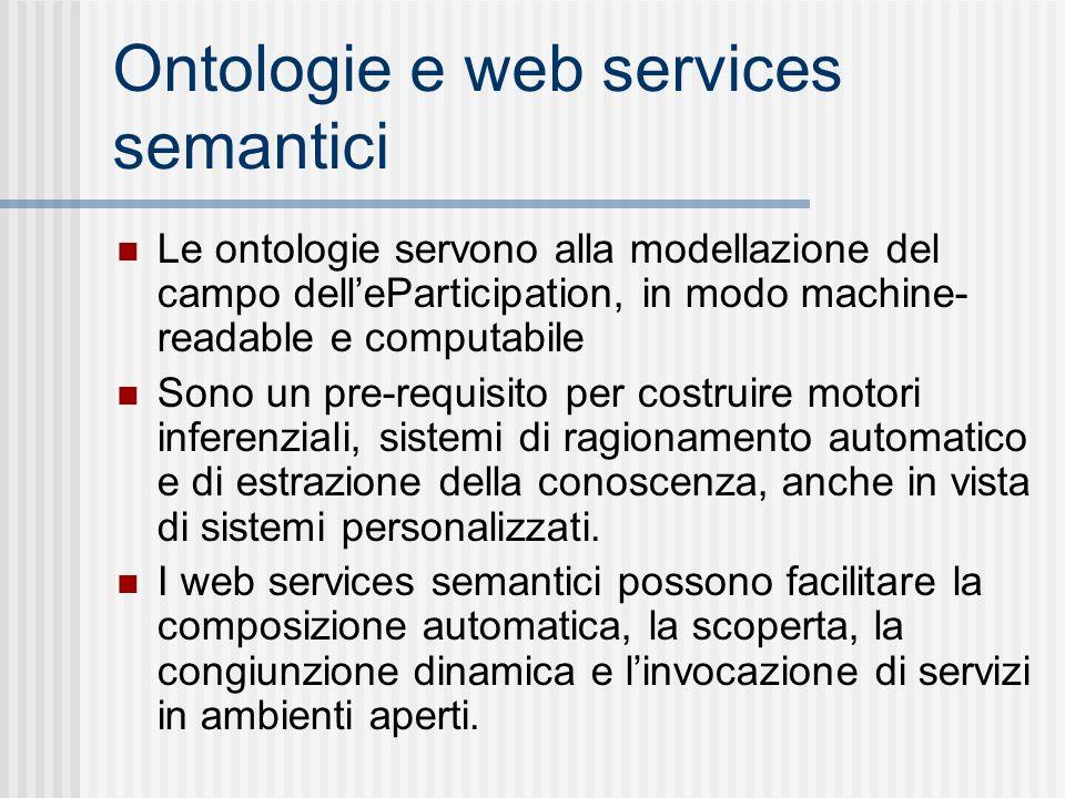 Ontologie e web services semantici Le ontologie servono alla modellazione del campo delleParticipation, in modo machine- readable e computabile Sono un pre-requisito per costruire motori inferenziali, sistemi di ragionamento automatico e di estrazione della conoscenza, anche in vista di sistemi personalizzati.