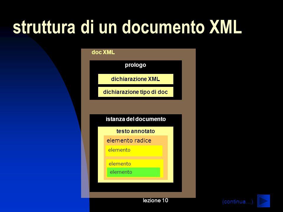lezione 10 struttura di un documento XML doc XML prologo dichiarazione XML dichiarazione tipo di doc istanza del documento testo annotato elemento rad