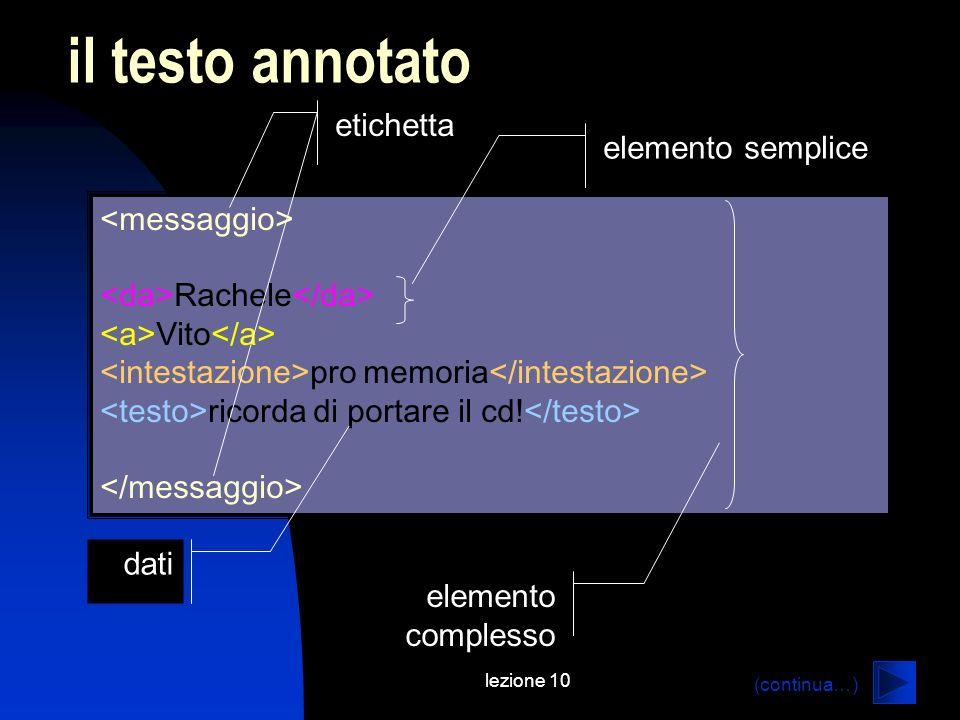 lezione 10 il testo annotato Rachele Vito pro memoria ricorda di portare il cd! elemento semplice elemento complesso dati etichetta (continua…)