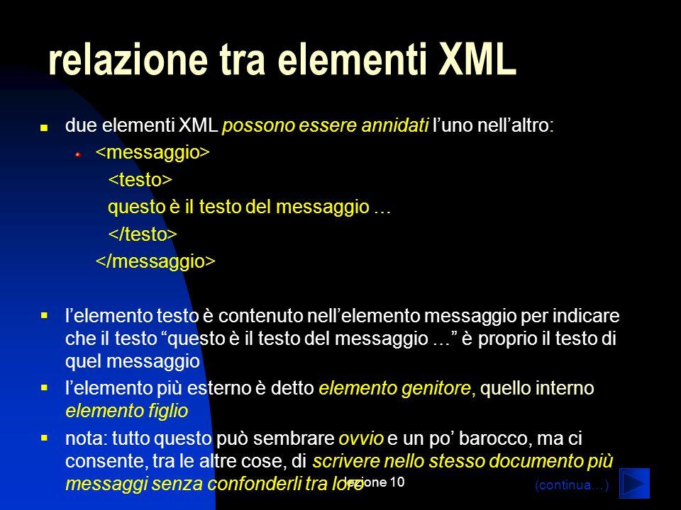 lezione 10 due elementi XML possono essere annidati luno nellaltro: questo è il testo del messaggio … lelemento testo è contenuto nellelemento messagg