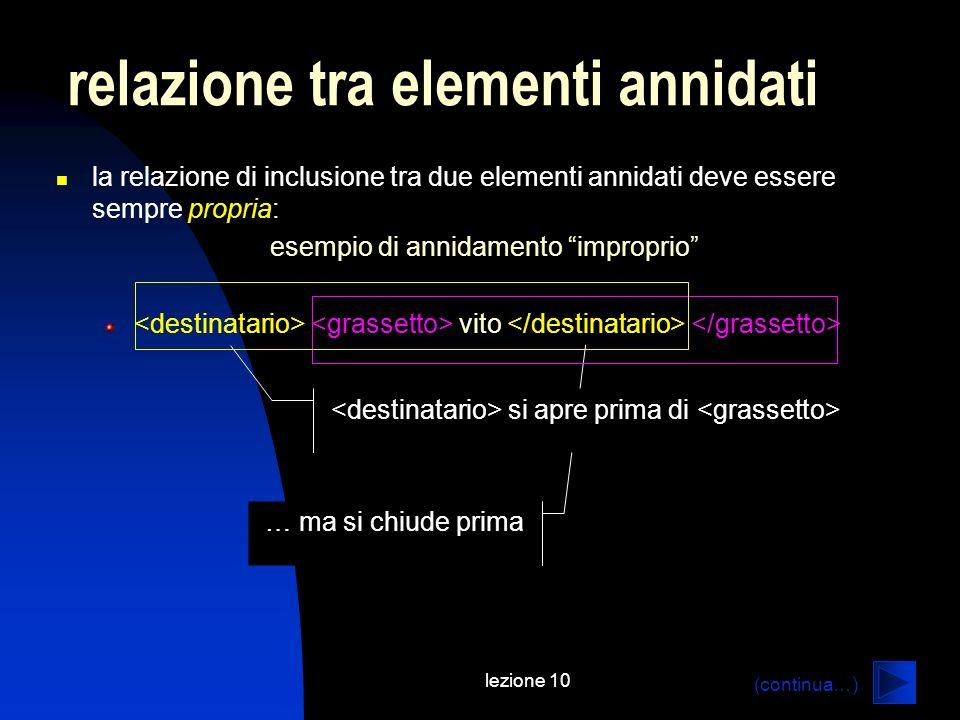 lezione 10 la relazione di inclusione tra due elementi annidati deve essere sempre propria: esempio di annidamento improprio vito relazione tra elemen