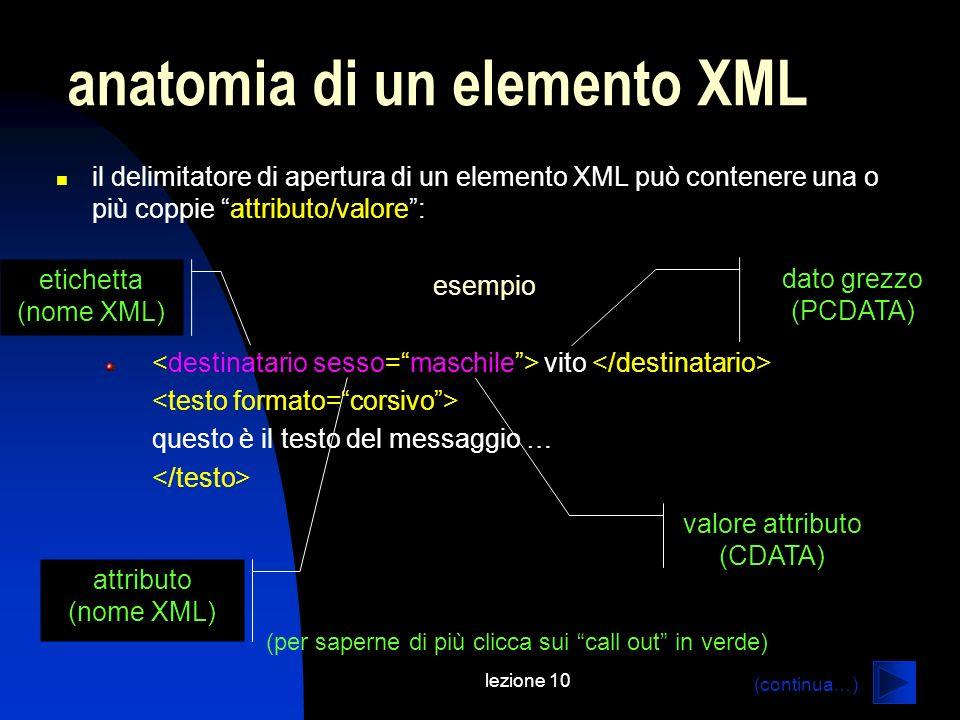 lezione 10 il delimitatore di apertura di un elemento XML può contenere una o più coppie attributo/valore: esempio vito questo è il testo del messaggi