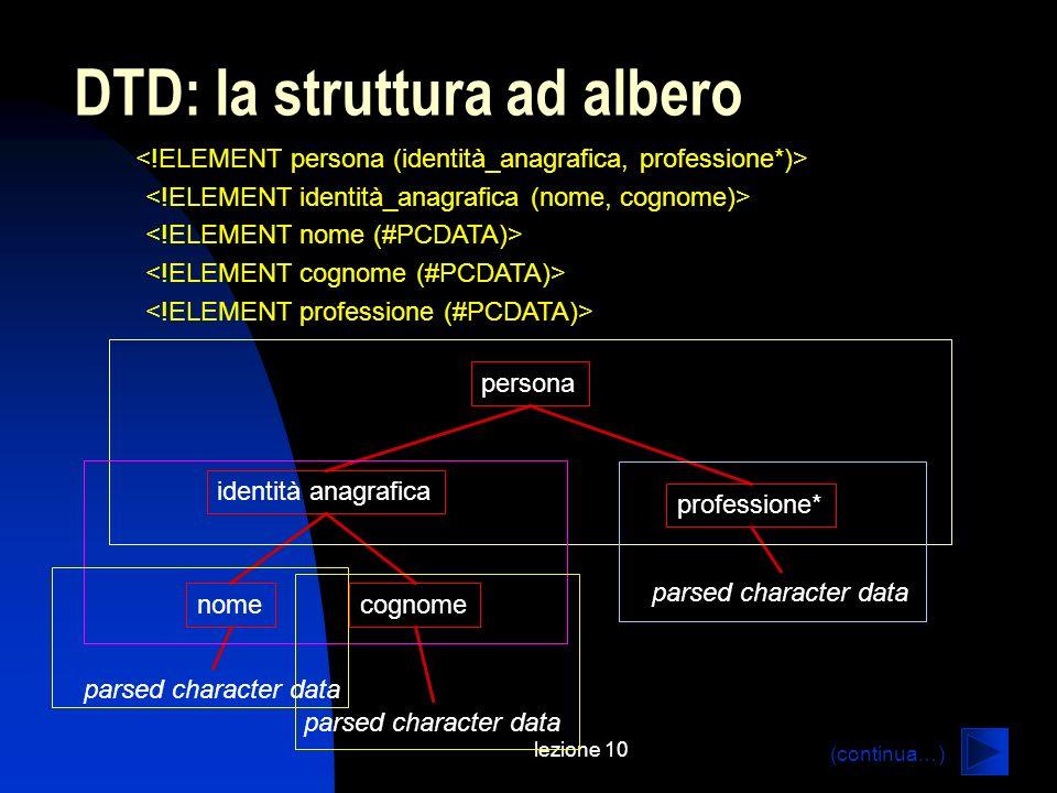 lezione 10 DTD: la struttura ad albero identità anagrafica nomecognome persona professione* parsed character data (continua…)