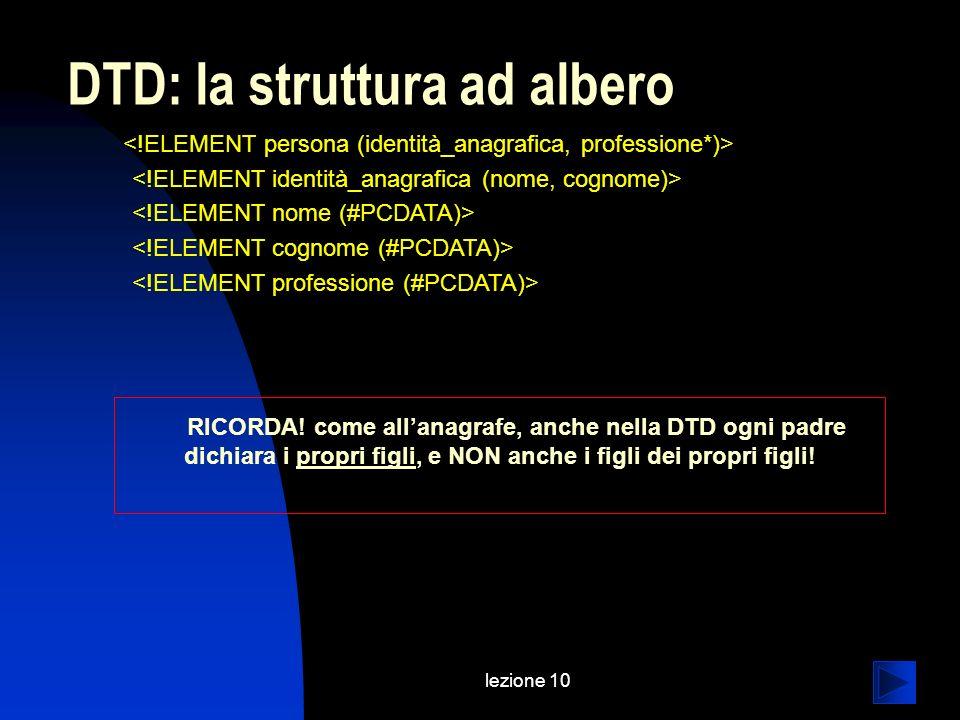 lezione 10 DTD: la struttura ad albero RICORDA! come allanagrafe, anche nella DTD ogni padre dichiara i propri figli, e NON anche i figli dei propri f