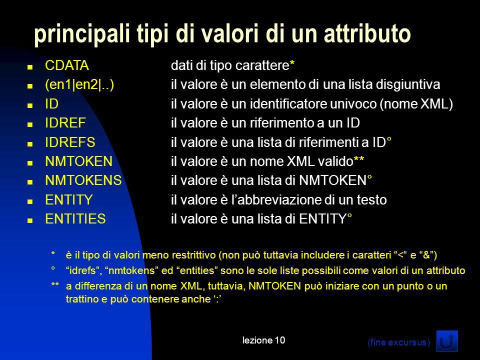 lezione 10 principali tipi di valori di un attributo CDATA dati di tipo carattere* (en1|en2|..)il valore è un elemento di una lista disgiuntiva IDil v