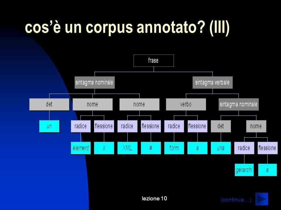 lezione 10 cosè un corpus annotato? (III) (continua…)
