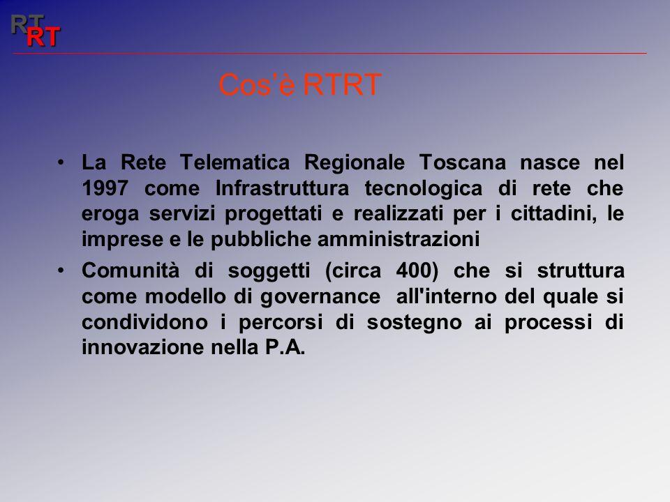 Cosè RTRT La Rete Telematica Regionale Toscana nasce nel 1997 come Infrastruttura tecnologica di rete che eroga servizi progettati e realizzati per i cittadini, le imprese e le pubbliche amministrazioni Comunità di soggetti (circa 400) che si struttura come modello di governance all interno del quale si condividono i percorsi di sostegno ai processi di innovazione nella P.A.