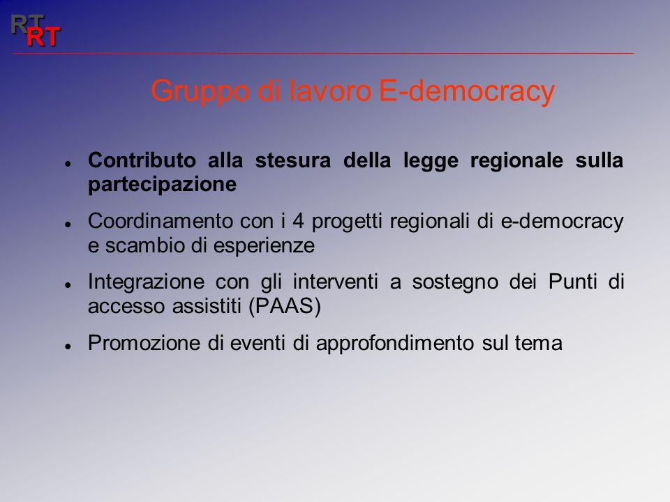 Gruppo di lavoro E-democracy Contributo alla stesura della legge regionale sulla partecipazione Coordinamento con i 4 progetti regionali di e-democracy e scambio di esperienze Integrazione con gli interventi a sostegno dei Punti di accesso assistiti (PAAS) Promozione di eventi di approfondimento sul tema RT RT