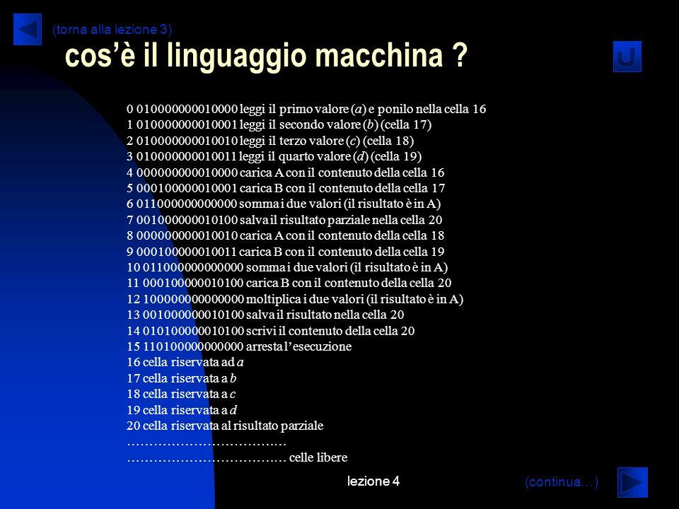 lezione 4 cosè il linguaggio macchina .