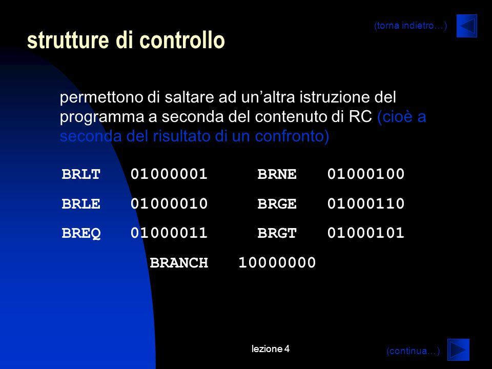 lezione 4 permettono di saltare ad unaltra istruzione del programma a seconda del contenuto di RC (cioè a seconda del risultato di un confronto) BRLT