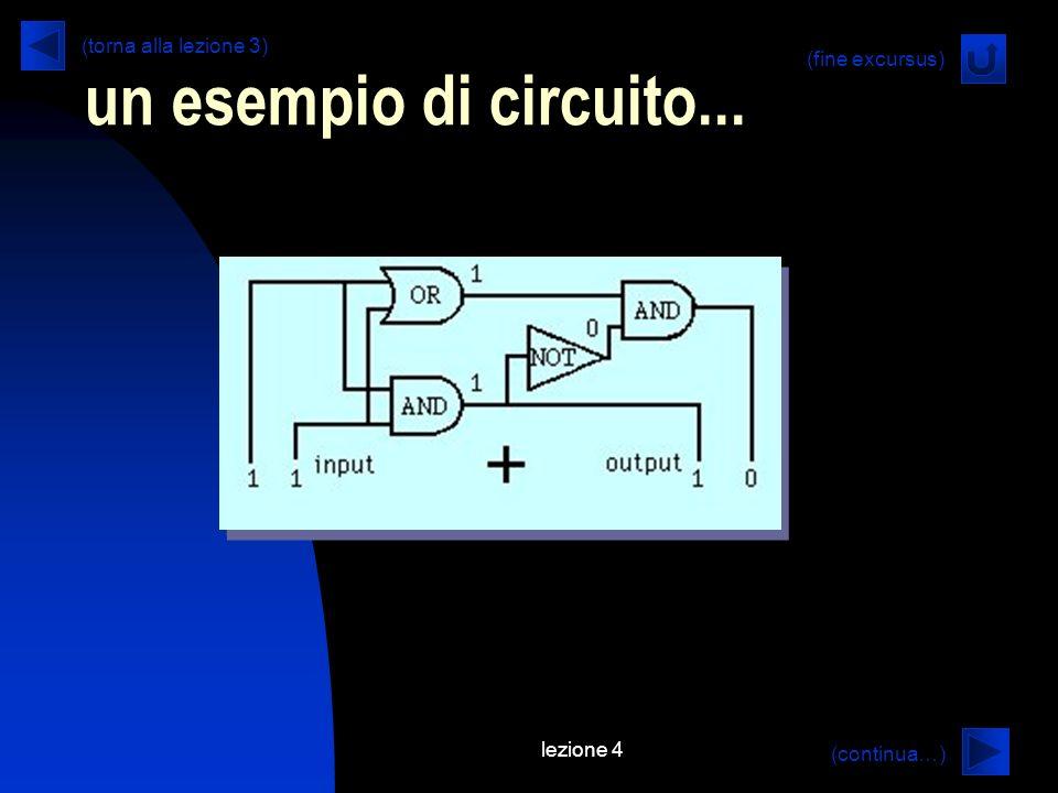 lezione 4 un esempio di circuito... (fine excursus) (continua…) (torna alla lezione 3)