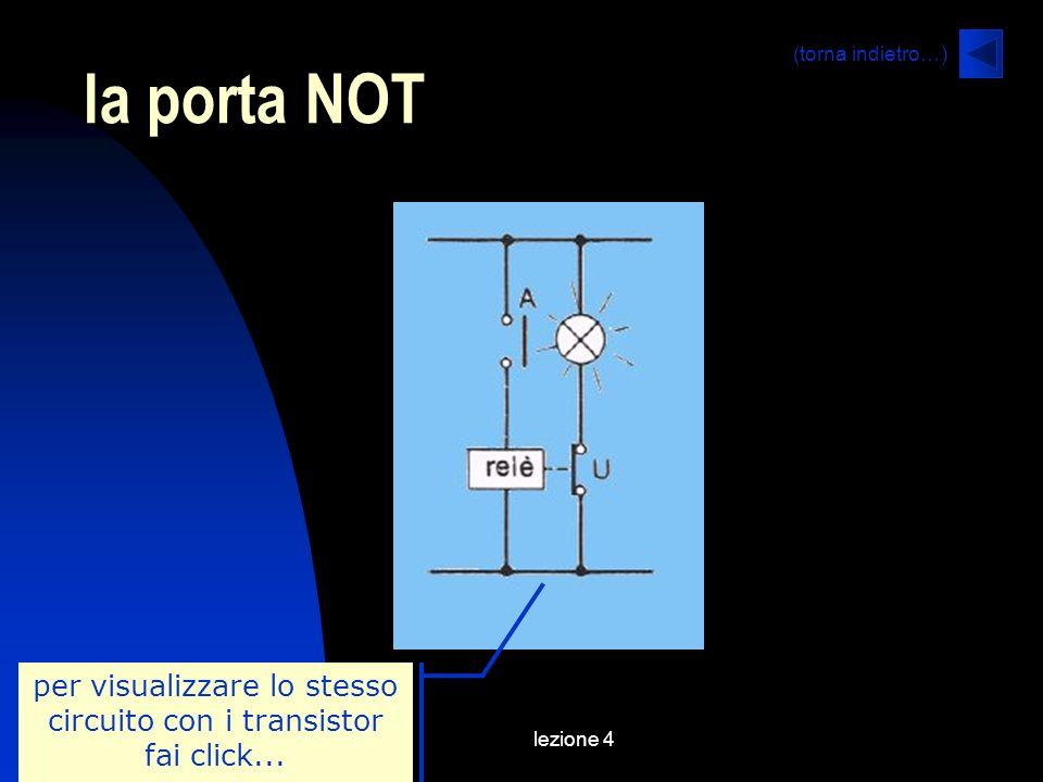lezione 4 la porta NOT per visualizzare lo stesso circuito con i transistor fai click... (torna indietro…)