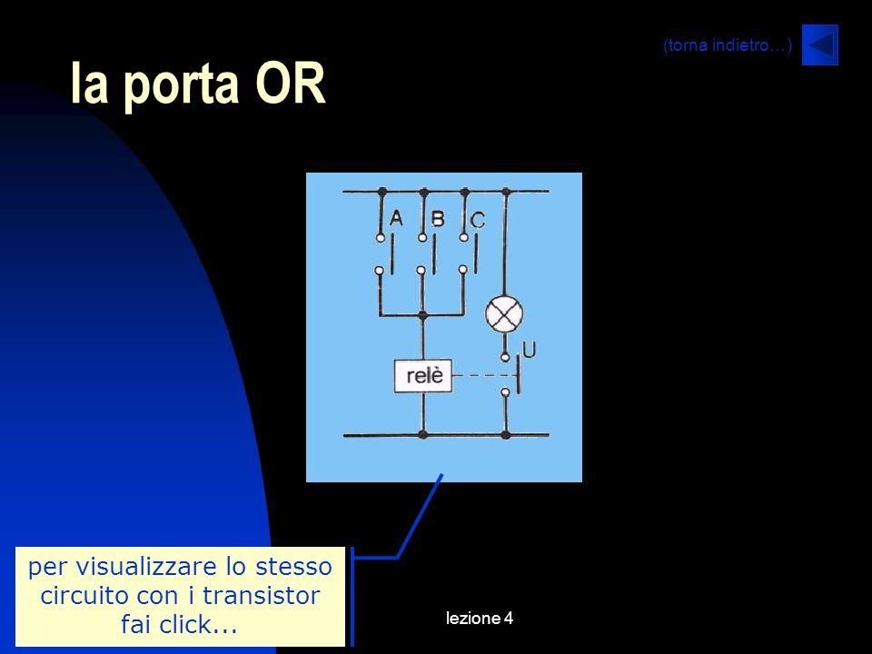 lezione 4 la porta OR per visualizzare lo stesso circuito con i transistor fai click... (torna indietro…)