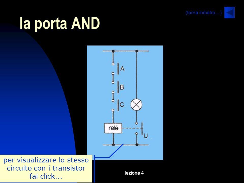 lezione 4 la porta AND per visualizzare lo stesso circuito con i transistor fai click... (torna indietro…)