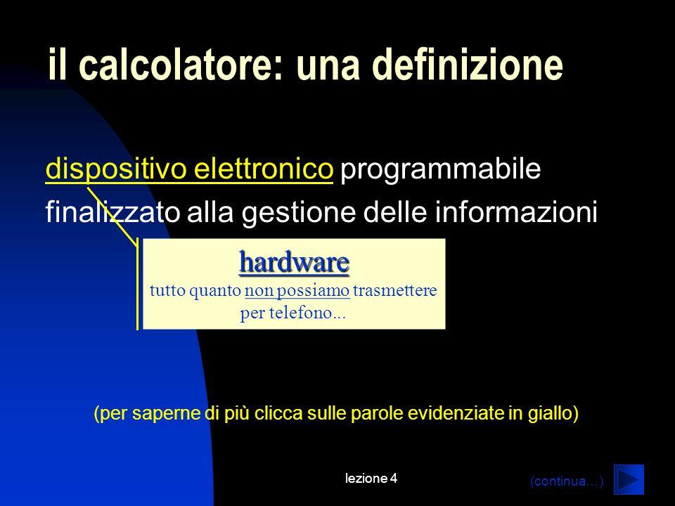 lezione 4 il calcolatore: una definizione dispositivo elettronicodispositivo elettronico programmabile finalizzato alla gestione delle informazioni hardware tutto quanto non possiamo trasmettere per telefono...