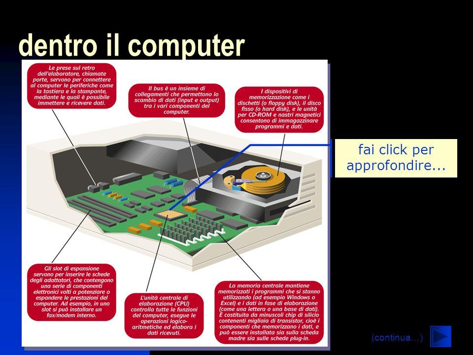 lezione 4 dentro il computer fai click per approfondire... (continua…)
