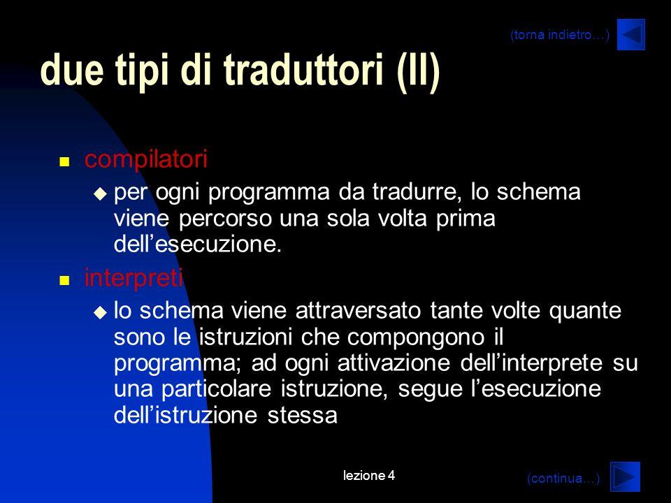 lezione 4 due tipi di traduttori (II) compilatori per ogni programma da tradurre, lo schema viene percorso una sola volta prima dellesecuzione.