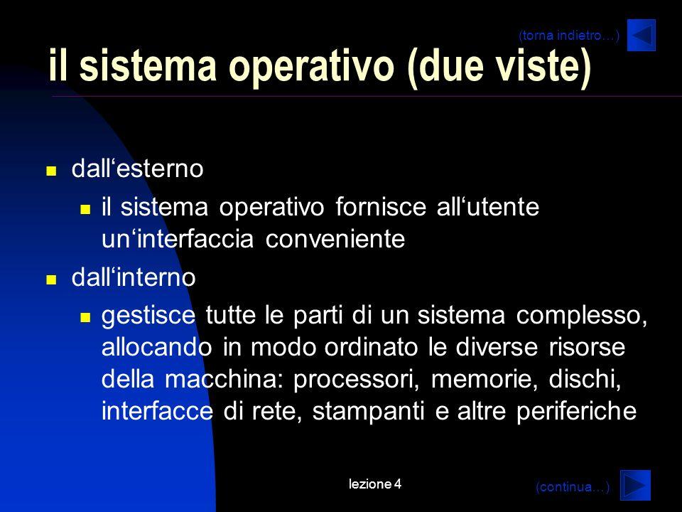 lezione 4 STORE R2 X; STOP; R0 R1.
