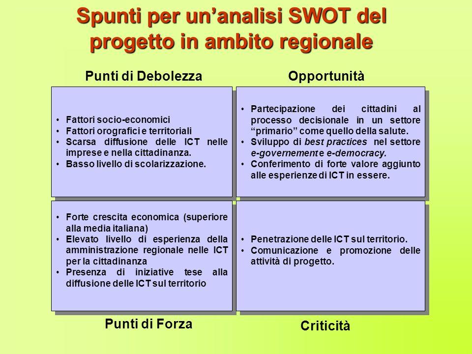 Spunti per unanalisi SWOT del progetto in ambito regionale Fattori socio-economici Fattori orografici e territoriali Scarsa diffusione delle ICT nelle imprese e nella cittadinanza.