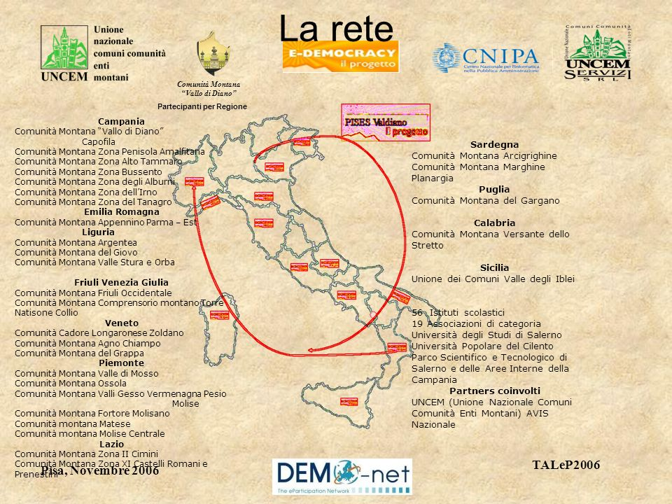 Comunità Montana Vallo di Diano TALeP2006 Pisa, Novembre 2006 Gli strumenti Gli strumenti utilizzati sono due: La WIKIPEDIA Think.com Semplici, accessibili, gratis Interface to support evidence-based decision-making for policy-makers and practitioners (such as civil society organisations): Wikipedia Think.com