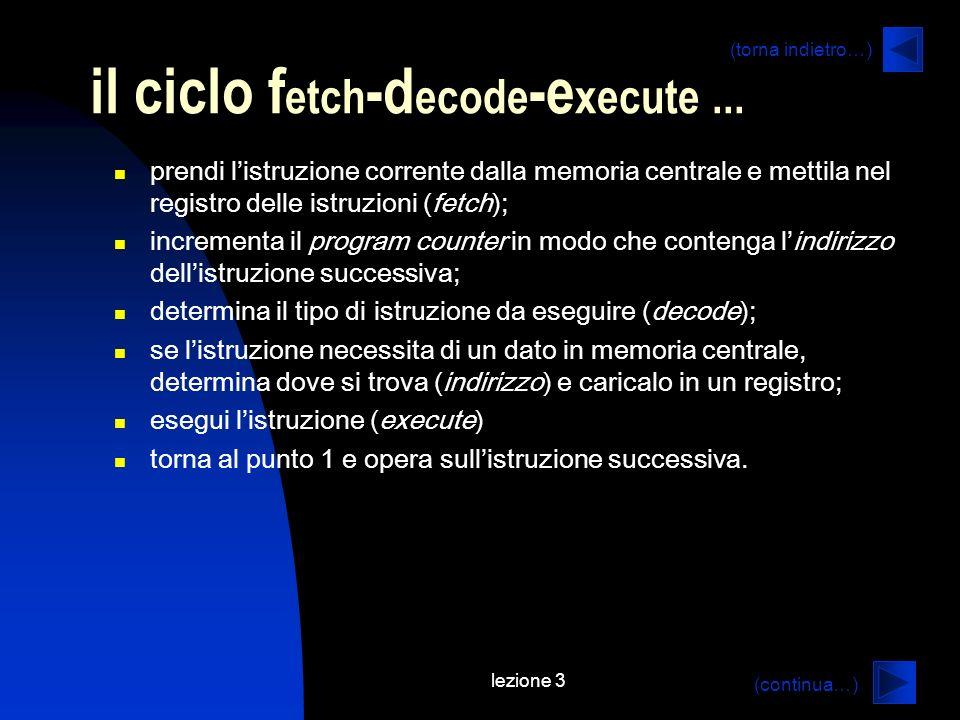 lezione 3 il ciclo f etch -d ecode -e xecute...