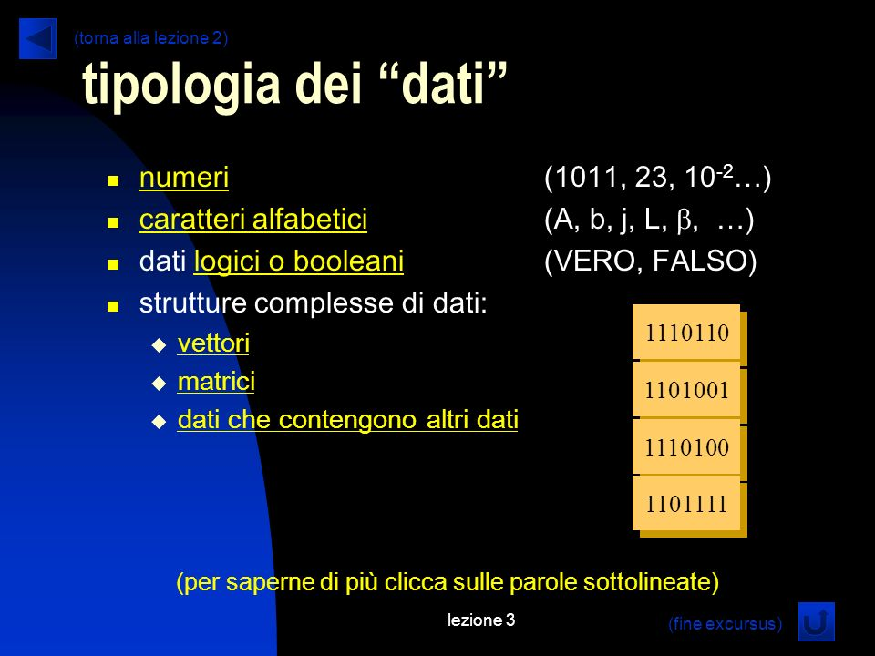 lezione 3 tipologia dei dati numeri (1011, 23, 10 -2 …) numeri caratteri alfabetici (A, b, j, L,, …) caratteri alfabetici dati logici o booleani (VERO, FALSO)logici o booleani strutture complesse di dati: vettori matrici dati che contengono altri dati 1110110 1101001 1110100 1101111 (fine excursus) (per saperne di più clicca sulle parole sottolineate) (torna alla lezione 2)
