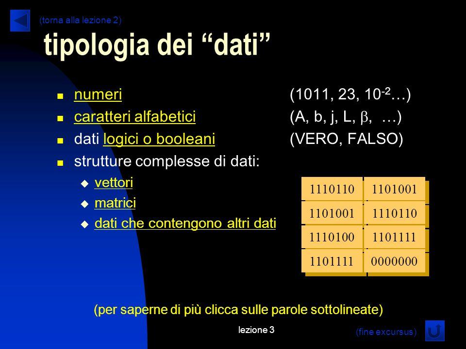lezione 3 tipologia dei dati numeri (1011, 23, 10 -2 …) numeri caratteri alfabetici (A, b, j, L,, …) caratteri alfabetici dati logici o booleani (VERO, FALSO)logici o booleani strutture complesse di dati: vettori matrici dati che contengono altri dati 1110110 1101001 1110100 1101111 1101001 1110110 1101111 0000000 (fine excursus) (per saperne di più clicca sulle parole sottolineate) (torna alla lezione 2)
