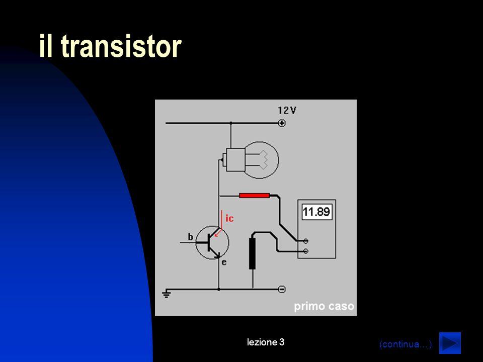 lezione 3 il transistor (continua…)