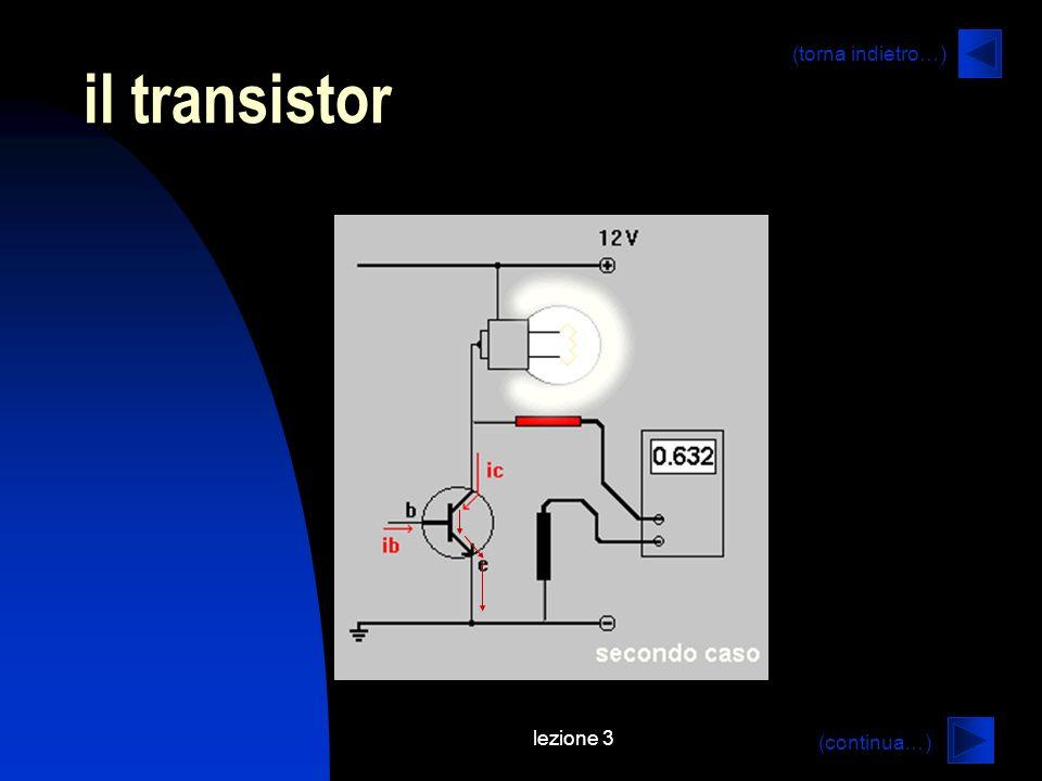 lezione 3 il transistor (continua…) (torna indietro…)