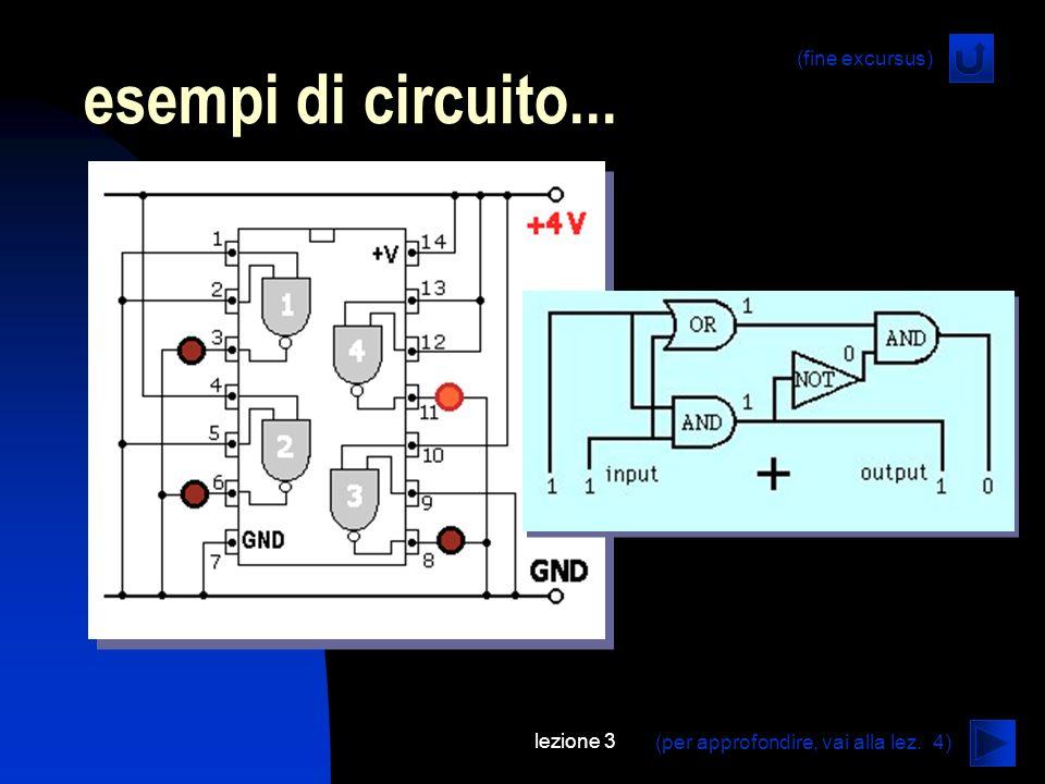 lezione 3 esempi di circuito... (fine excursus) (per approfondire, vai alla lez. 4)