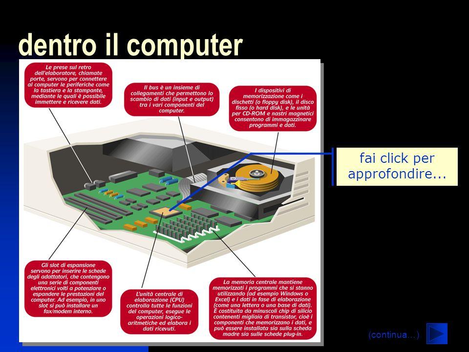 lezione 3 dentro il computer fai click per approfondire... (continua…)