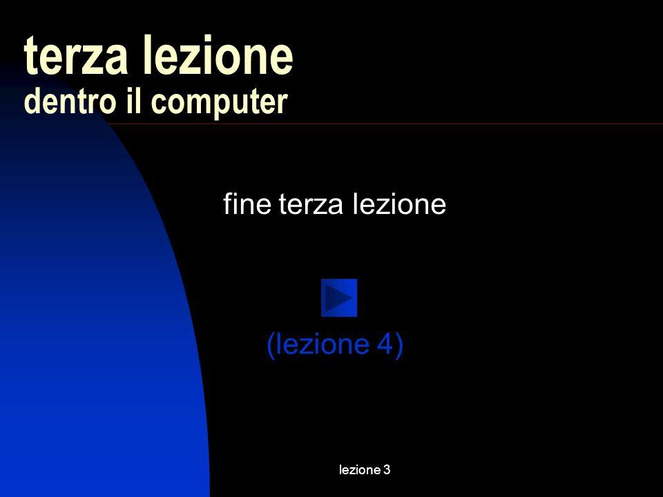 lezione 3 terza lezione dentro il computer fine terza lezione (lezione 4)