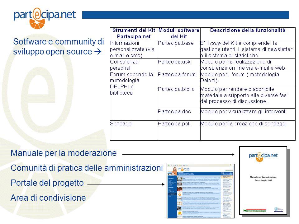 Sotfware e community di sviluppo open source Manuale per la moderazione Comunità di pratica delle amministrazioni Portale del progetto Area di condivisione