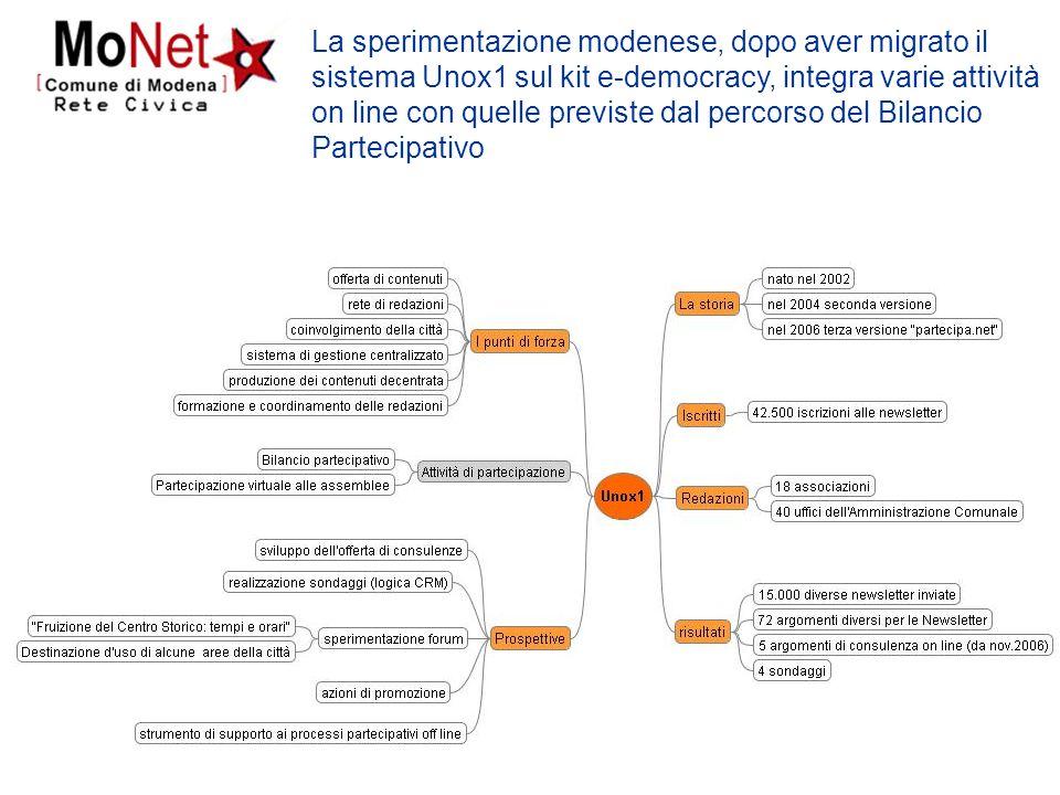 La sperimentazione modenese, dopo aver migrato il sistema Unox1 sul kit e-democracy, integra varie attività on line con quelle previste dal percorso del Bilancio Partecipativo