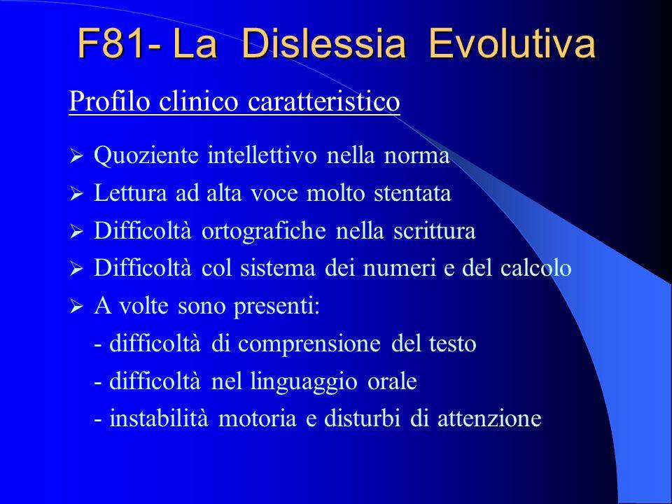 F81- La Dislessia Evolutiva Quoziente intellettivo nella norma Lettura ad alta voce molto stentata Difficoltà ortografiche nella scrittura Difficoltà