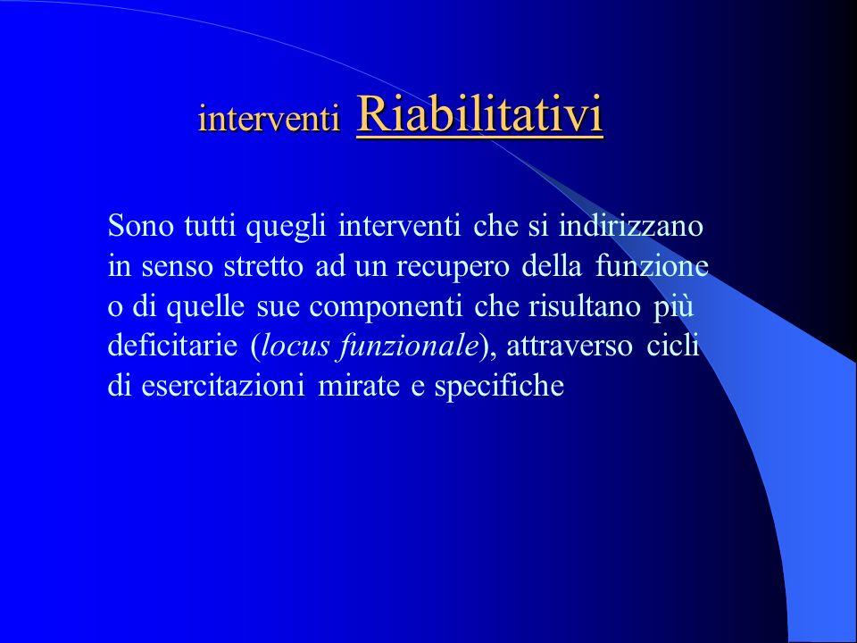 interventi Riabilitativi Sono tutti quegli interventi che si indirizzano in senso stretto ad un recupero della funzione o di quelle sue componenti che