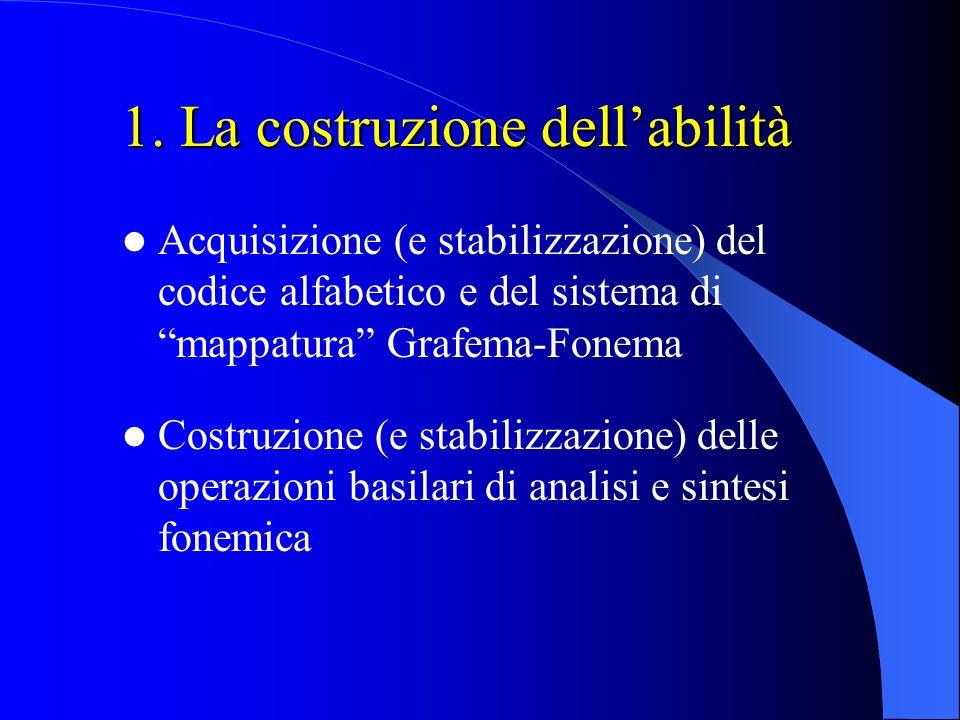 1. La costruzione dellabilità Acquisizione (e stabilizzazione) del codice alfabetico e del sistema di mappatura Grafema-Fonema Costruzione (e stabiliz