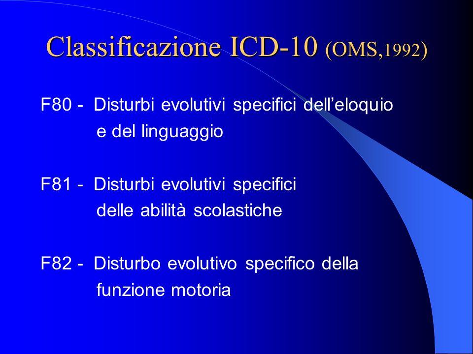 Classificazione ICD-10 (OMS, 1992 ) F80 - Disturbi evolutivi specifici delleloquio e del linguaggio F81 - Disturbi evolutivi specifici delle abilità s