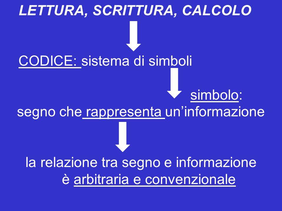 LETTURA, SCRITTURA, CALCOLO CODICE: sistema di simboli simbolo: segno che rappresenta uninformazione la relazione tra segno e informazione è arbitraria e convenzionale
