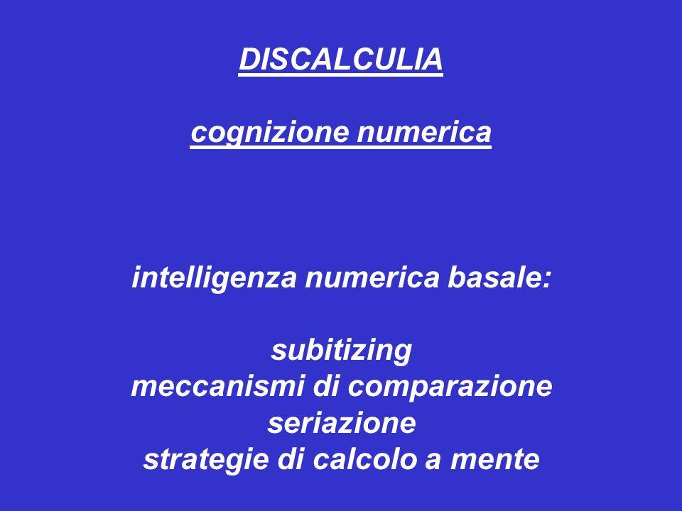 DISCALCULIA cognizione numerica intelligenza numerica basale: subitizing meccanismi di comparazione seriazione strategie di calcolo a mente