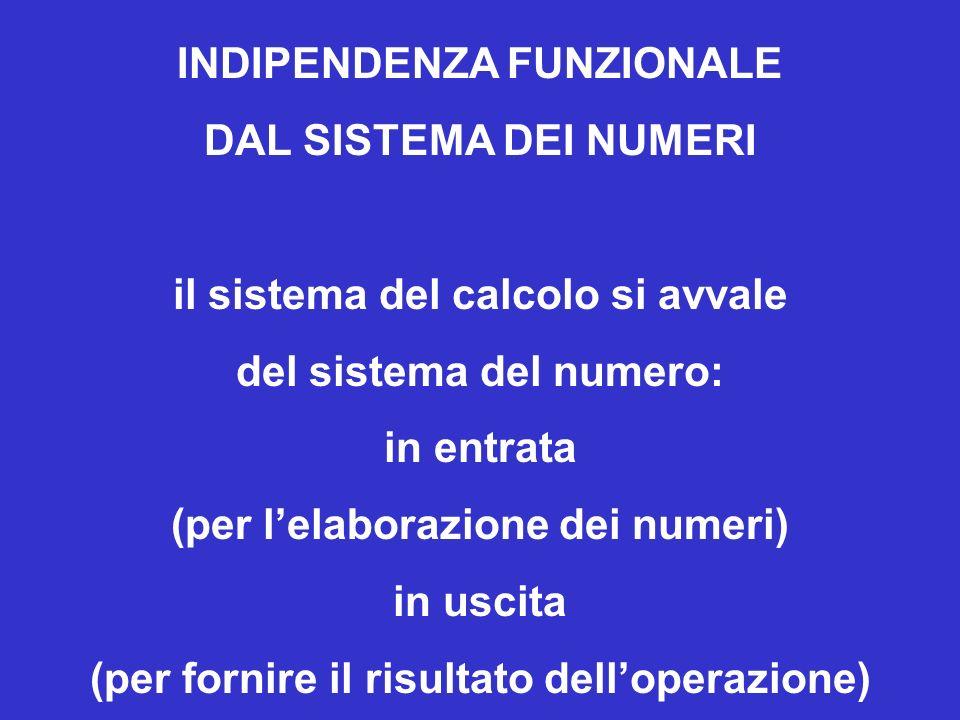 INDIPENDENZA FUNZIONALE DAL SISTEMA DEI NUMERI il sistema del calcolo si avvale del sistema del numero: in entrata (per lelaborazione dei numeri) in uscita (per fornire il risultato delloperazione)