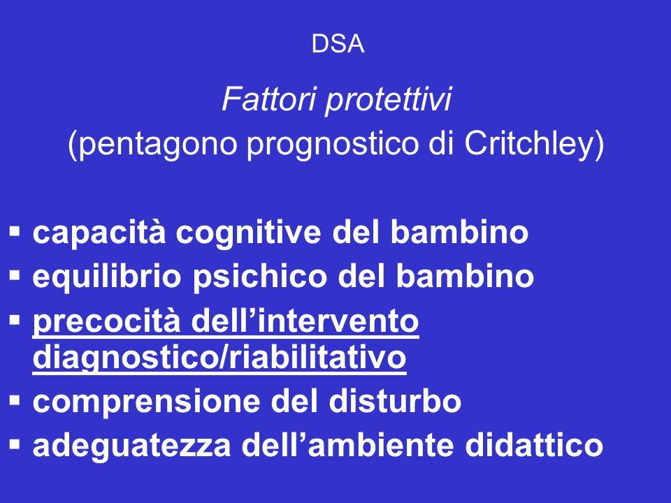 DSA Fattori protettivi (pentagono prognostico di Critchley) capacità cognitive del bambino equilibrio psichico del bambino precocità dellintervento diagnostico/riabilitativo comprensione del disturbo adeguatezza dellambiente didattico