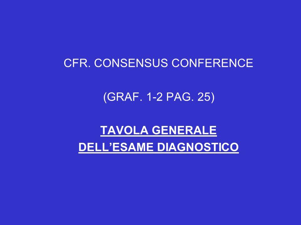 CFR. CONSENSUS CONFERENCE (GRAF. 1-2 PAG. 25) TAVOLA GENERALE DELLESAME DIAGNOSTICO