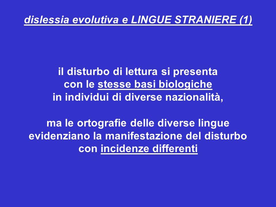 dislessia evolutiva e LINGUE STRANIERE (1) il disturbo di lettura si presenta con le stesse basi biologiche in individui di diverse nazionalità, ma le ortografie delle diverse lingue evidenziano la manifestazione del disturbo con incidenze differenti