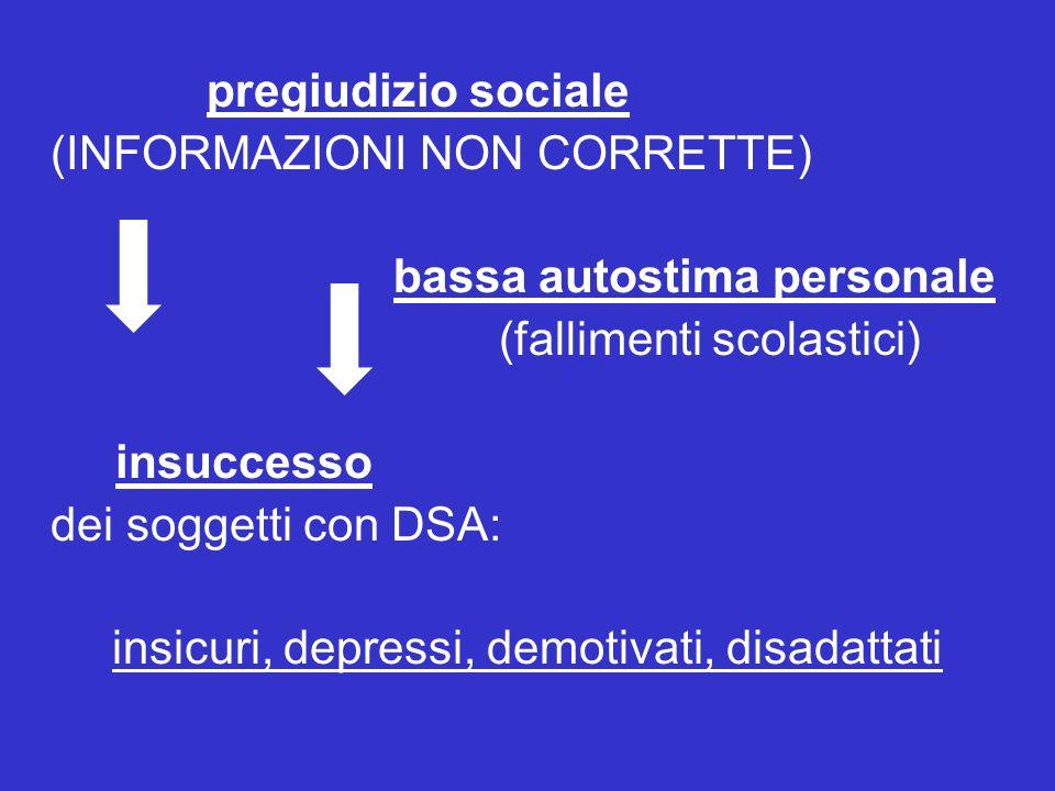 pregiudizio sociale (INFORMAZIONI NON CORRETTE) bassa autostima personale (fallimenti scolastici) insuccesso dei soggetti con DSA: insicuri, depressi,