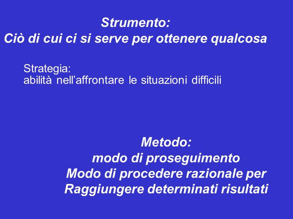 Strategia: abilità nellaffrontare le situazioni difficili Metodo: modo di proseguimento Modo di procedere razionale per Raggiungere determinati risult