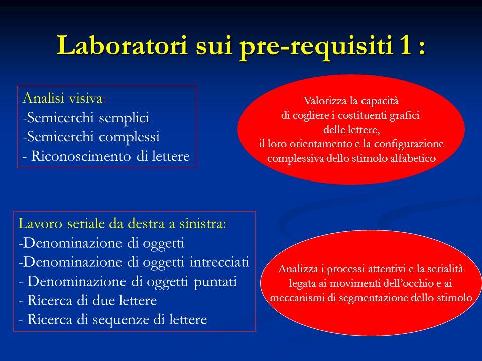 Strumenti multimediali 1 Il GIOCO DELLA RANA: per riconoscimento di una parola tra 3 non parole attraverso la sola analisi grafemica (www.anastasis.it) Il GIOCO DELLA RANA: per riconoscimento di una parola tra 3 non parole attraverso la sola analisi grafemica (www.anastasis.it)www.anastasis.it GLI INVASORI: per potenziare consapevolezza fonologica delle parole (www.anastasis.it) GLI INVASORI: per potenziare consapevolezza fonologica delle parole (www.anastasis.it)www.anastasis.it STARWORDS: si tratta di riconoscere parole da non parole, individuare la categoria semantica, di una parola (videogioco della ARS di Bologna, www.ausilionline.it) STARWORDS: si tratta di riconoscere parole da non parole, individuare la categoria semantica, di una parola (videogioco della ARS di Bologna, www.ausilionline.it)www.ausilionline.it CARLO: associa una sintesi vocale con una predizione ortografica ed unautocorrezione.