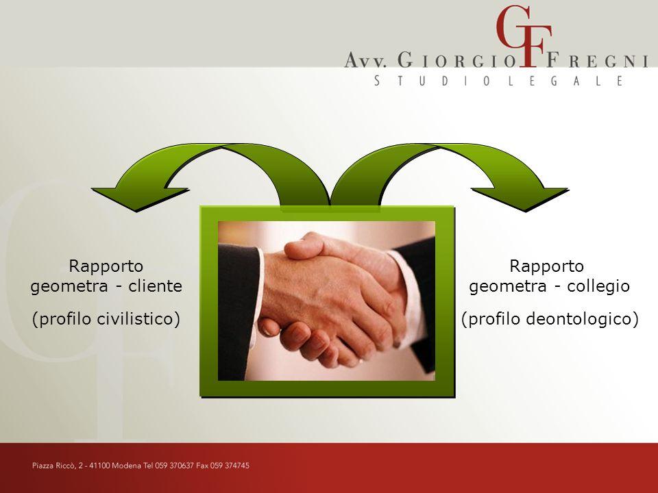 Rapporto geometra - cliente Rapporto geometra - collegio (profilo deontologico)(profilo civilistico)